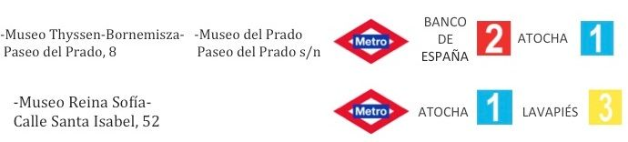 Líneas de metro