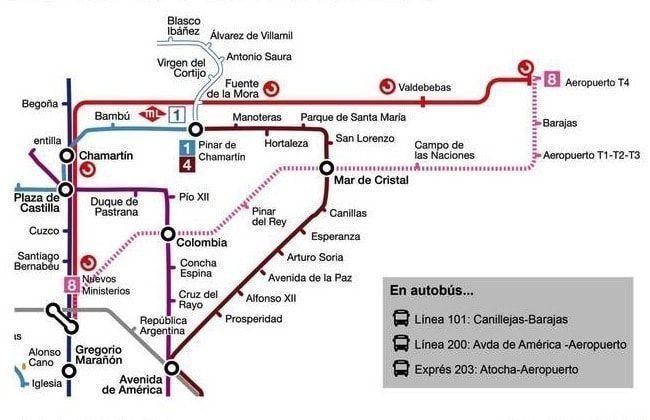 Cómo llegar del aeropuerto al centro de Madrid mapa de bus y metro