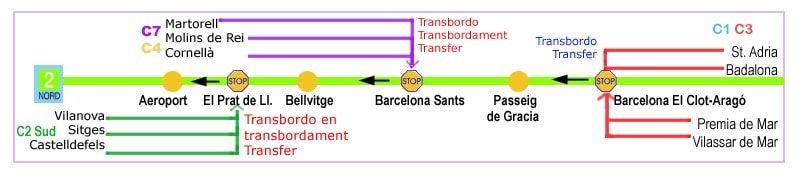 Tren aeropuerto al centro de Barcelona