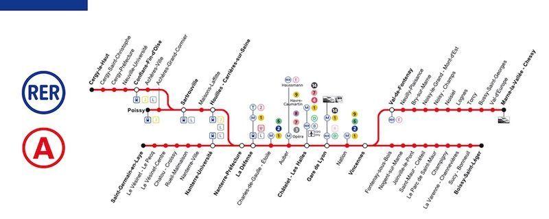 Ir de París a Disneyland en el tren de cercanías