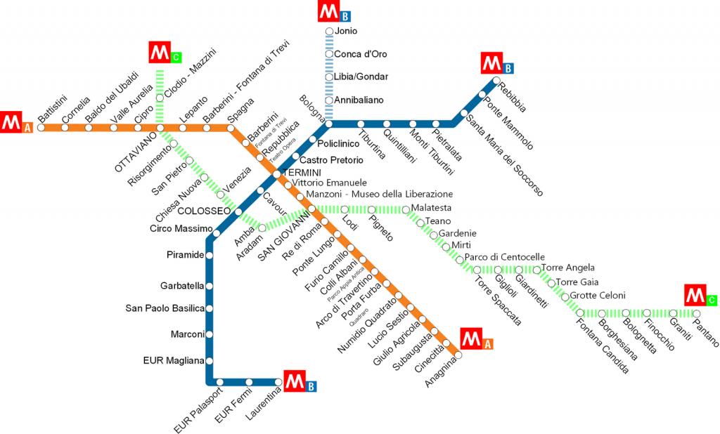 mapa líneas metro roma